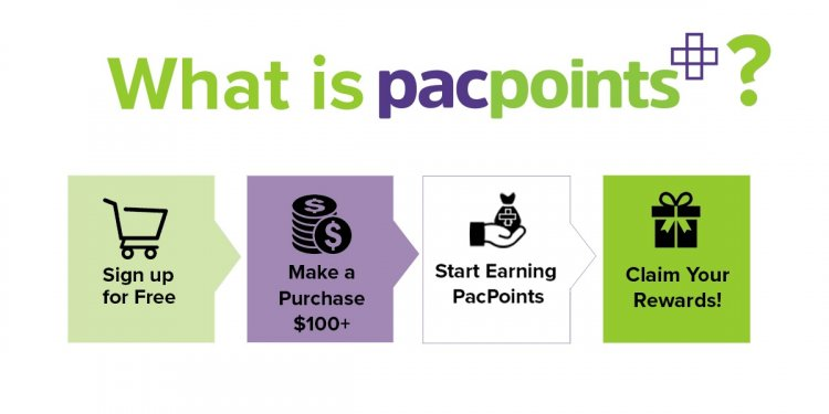 Earn Pacpoints with Primepac for ordering online